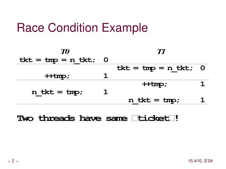 Race Condition Example