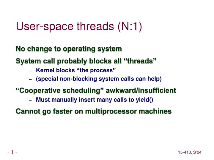 User-space threads (N:1)