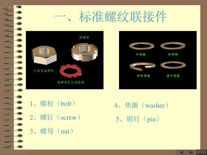 一、标准螺纹联接件