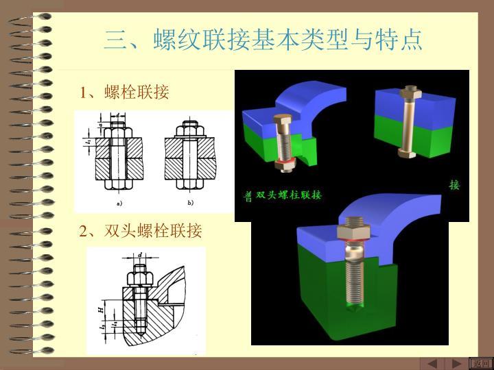 三、螺纹联接基本类型与特点