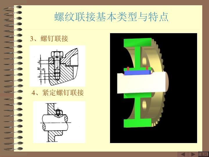 螺纹联接基本类型与特点