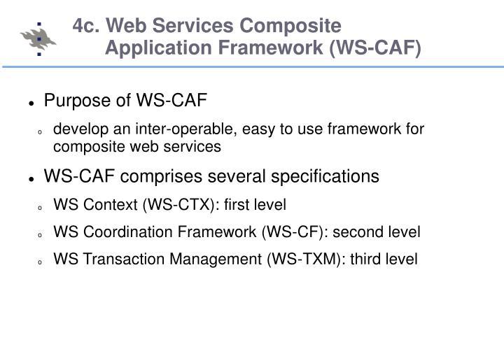 4c. Web Services Composite