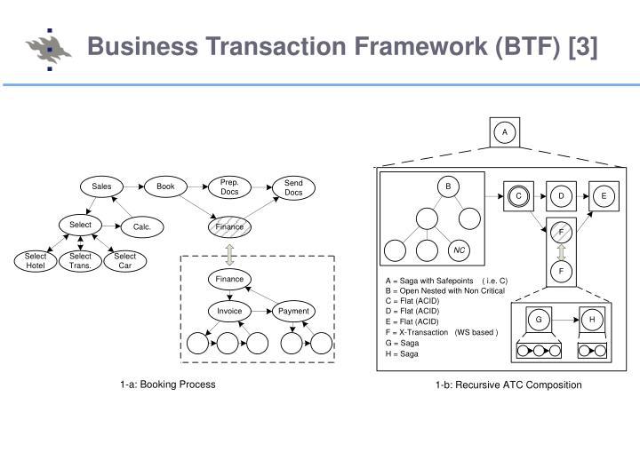 Business Transaction Framework (BTF) [3]