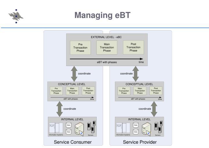 Managing eBT
