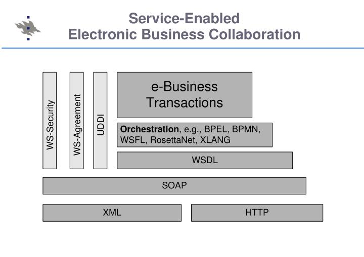 Service-Enabled