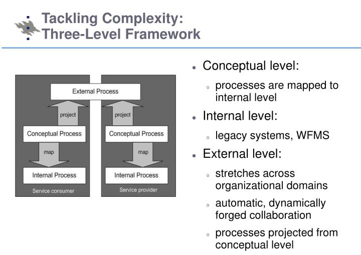 Tackling Complexity: