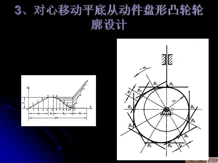 3、对心移动平底从动件盘形凸轮轮廓设计