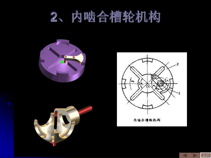 2、内啮合槽轮机构