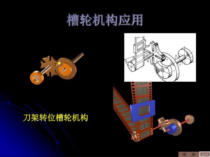 槽轮机构应用