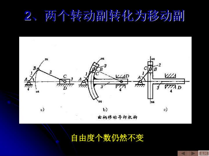 2、两个转动副转化为移动副