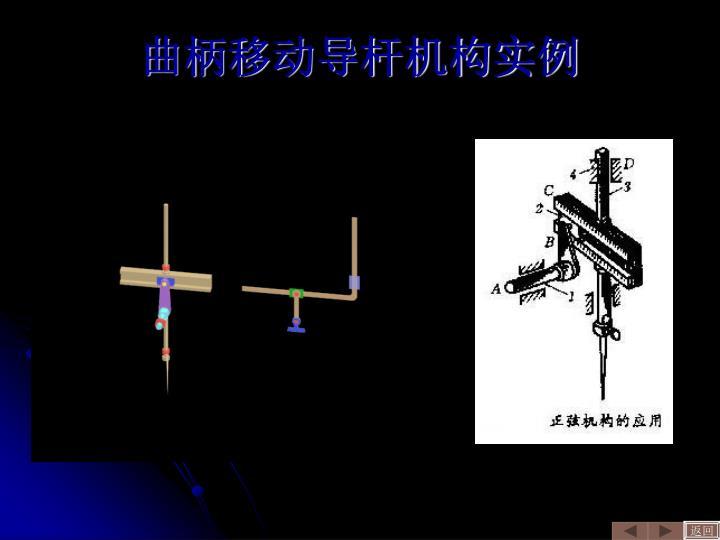 曲柄移动导杆机构实例