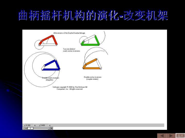 曲柄摇杆机构的演化-改变机架
