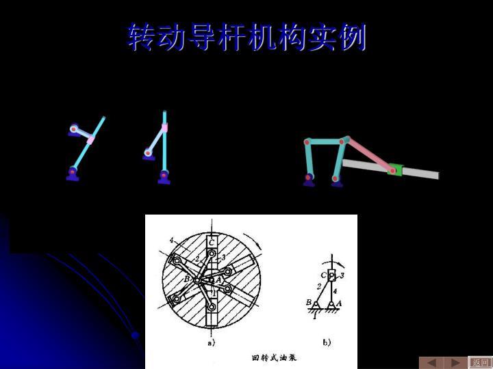 转动导杆机构实例