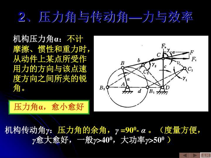 2、压力角与传动角—力与效率