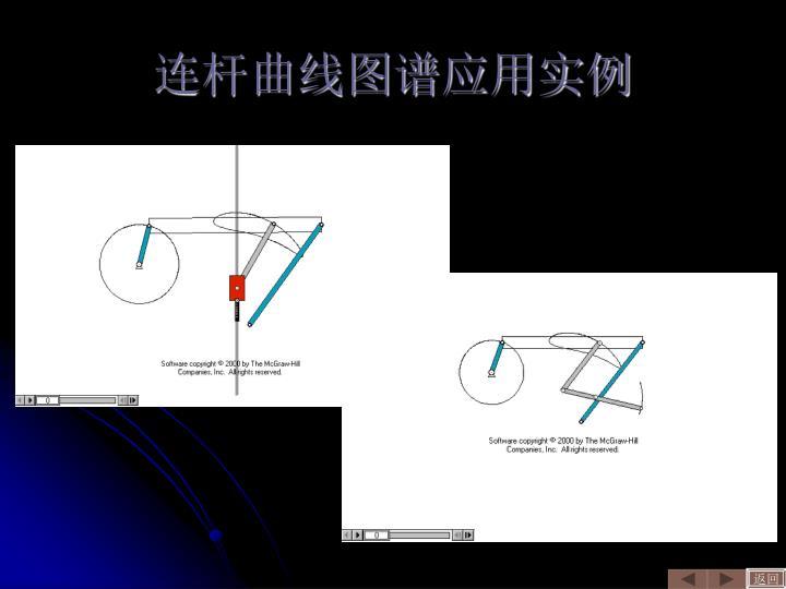 连杆曲线图谱应用实例