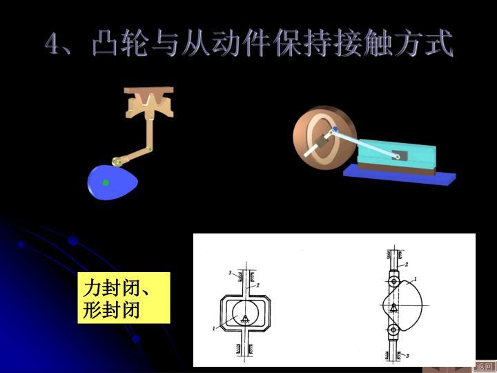 4、凸轮与从动件保持接触方式