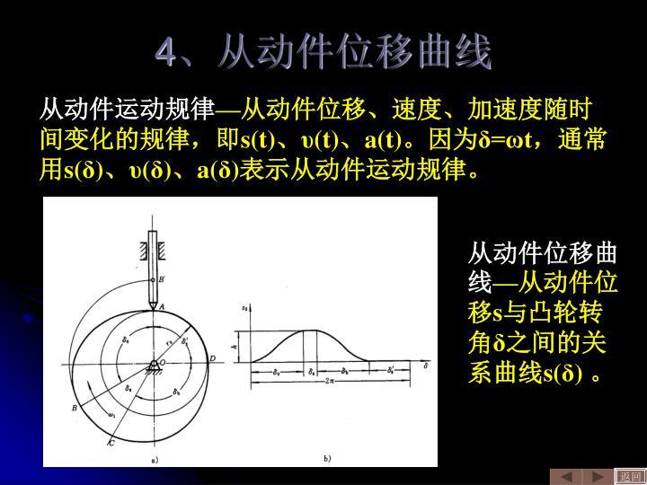 4、从动件位移曲线