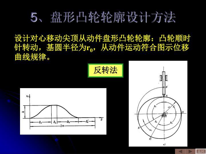 5、盘形凸轮轮廓设计方法