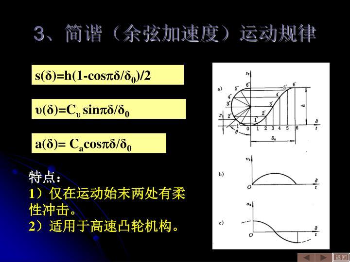 3、简谐(余弦加速度)运动规律