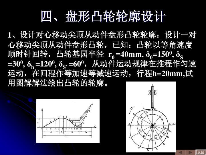 四、盘形凸轮轮廓设计
