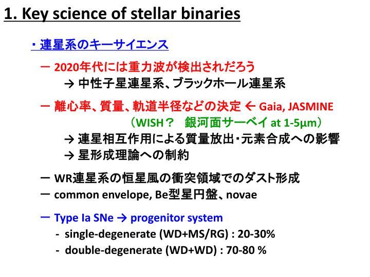 1. Key science of stellar binaries