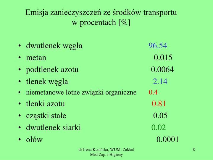 Emisja zanieczyszczeń ze środków transportu