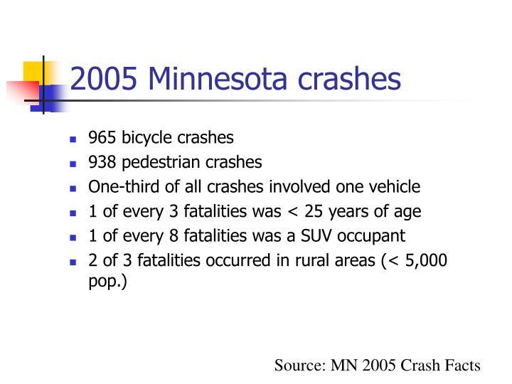 2005 Minnesota crashes