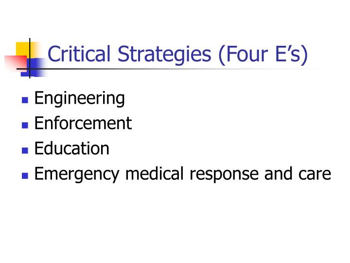 Critical Strategies (Four E's)