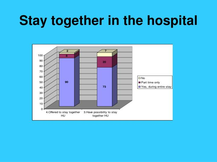 Stay together in the hospital