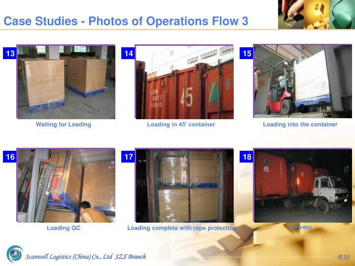 Case Studies - Photos of Operations Flow 3
