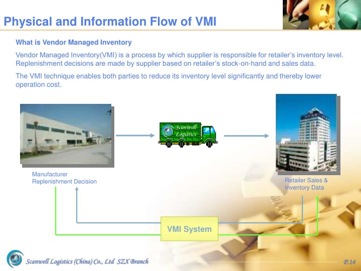 Physical and Information Flow of VMI