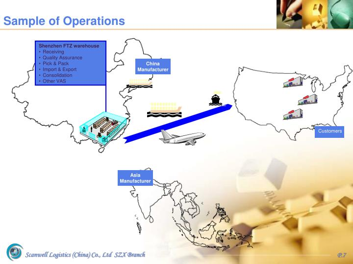 Sample of Operations