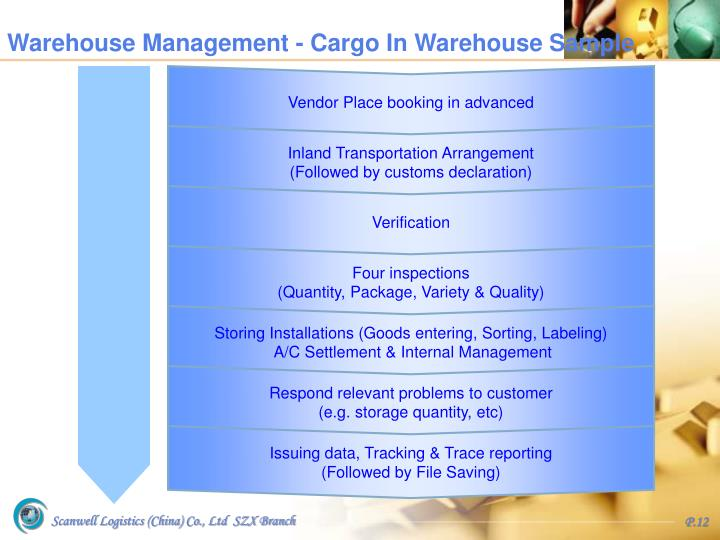 Vendor Place booking in advanced