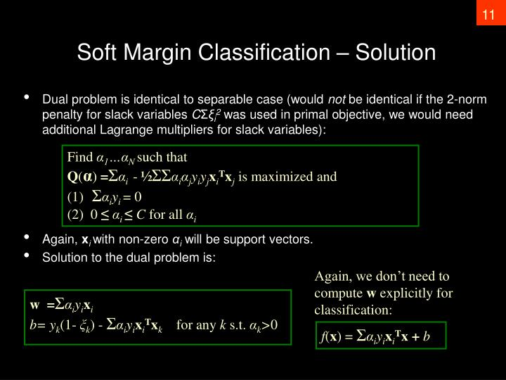 Soft Margin Classification – Solution
