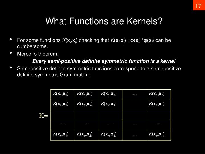 What Functions are Kernels?