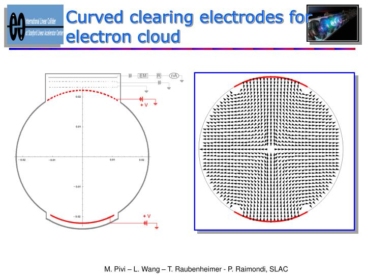 Curved clearing electrodes for electron cloud