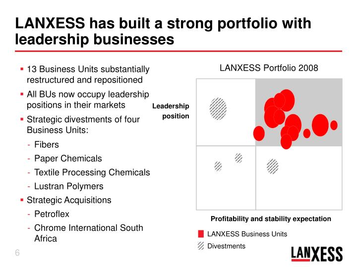 LANXESS has built a strong portfolio with leadership businesses
