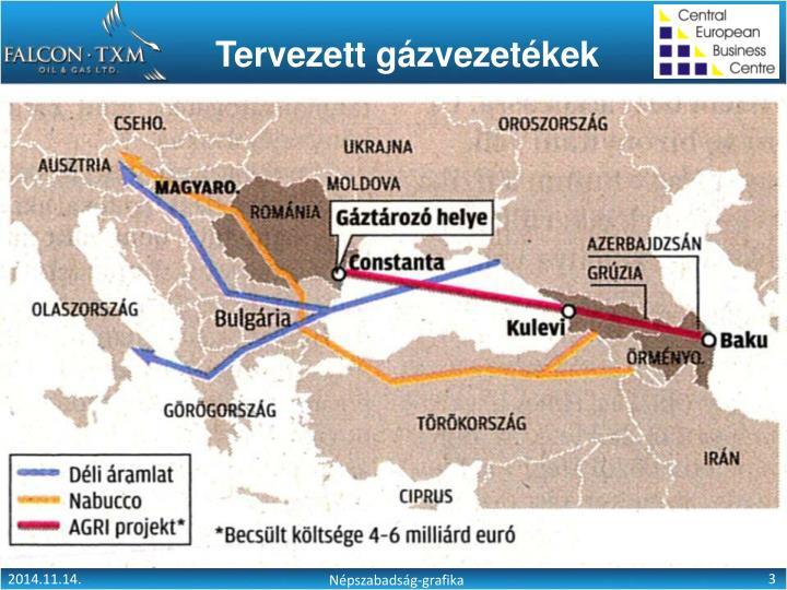 Tervezett gázvezetékek