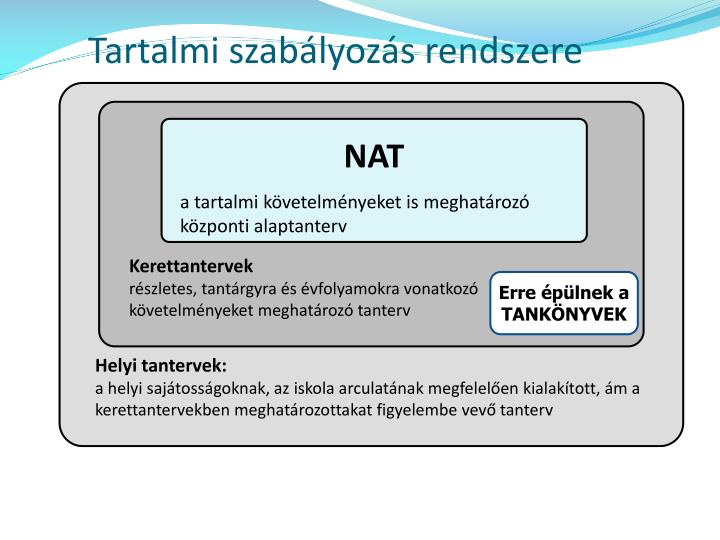 Tartalmi szabályozás rendszere
