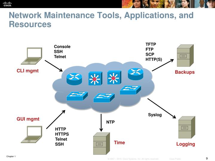 Network Maintenance Tools, Applications, and Resources