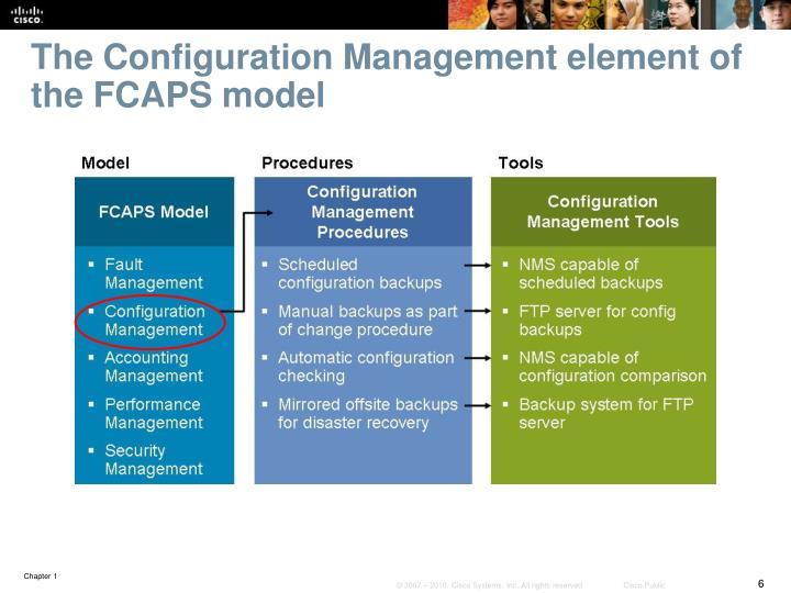 The Configuration Management element of the FCAPS model