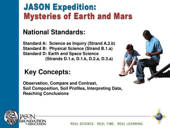 National Standards: