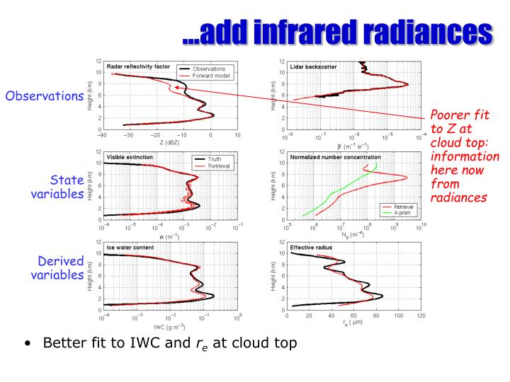 …add infrared radiances