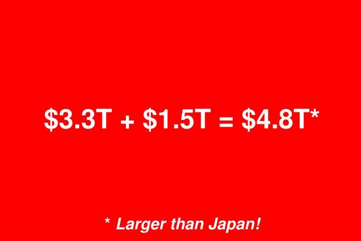 $3.3T + $1.5T = $4.8T*