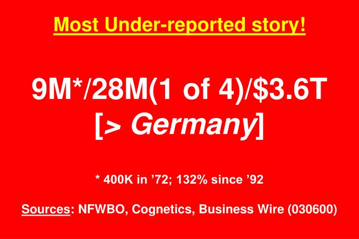 Most Under-reported story!
