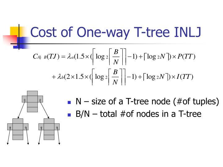 Cost of One-way T-tree INLJ