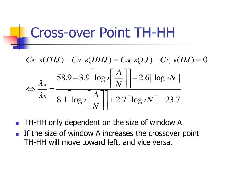 Cross-over Point TH-HH