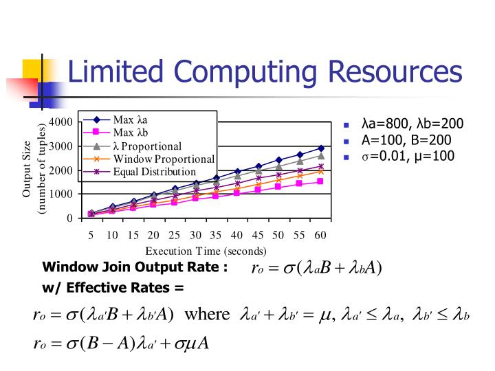 Limited Computing Resources