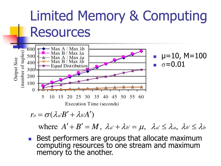 Limited Memory & Computing Resources
