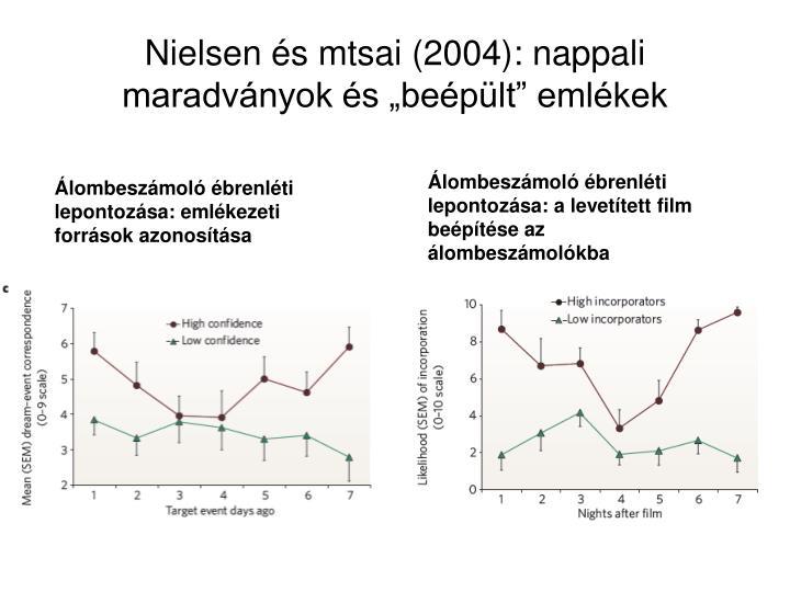 """Nielsen és mtsai (2004): nappali maradványok és """"beépült"""" emlékek"""